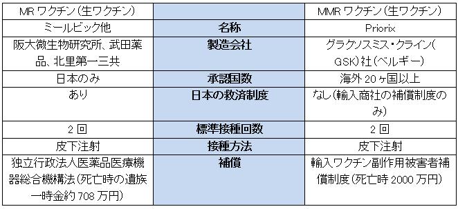 chart_mr_wakuchin2